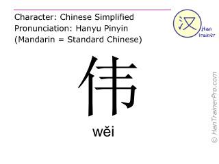 Chinesische Schriftzeichen  ( wei / wĕi ) mit Aussprache (Deutsche Bedeutung: großartig )