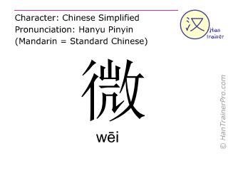 Chinesische Schriftzeichen  ( wei / wēi ) mit Aussprache (Deutsche Bedeutung: <m>winzig</m> )