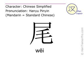Caractère chinois  ( wei / wĕi ) avec prononciation (traduction française: queue )