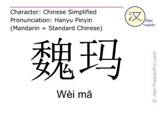 Caracteres chinos  ( Wei ma / Wèi mă ) con pronunciación (traducción española: Weimar )