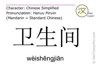 Chinesische Schriftzeichen  ( weishengjian / wèishēngjiān ) mit Aussprache (Deutsche Bedeutung: Toilette )