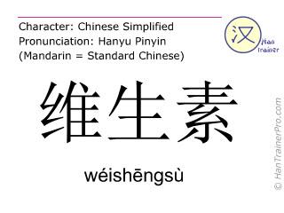 Caracteres chinos  ( weishengsu / wéishēngsù ) con pronunciación (traducción española: vitamina )