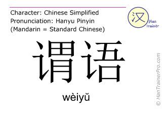 Chinesische Schriftzeichen  ( weiyu / wèiyŭ ) mit Aussprache (Deutsche Bedeutung: Prädikat )