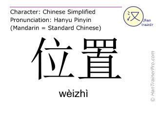 Caracteres chinos  ( weizhi / wèizhì ) con pronunciación (traducción española: asiento )