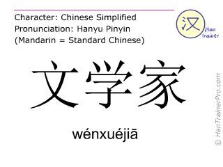Chinesische Schriftzeichen  ( wenxuejia / wénxuéjiā ) mit Aussprache (Deutsche Bedeutung: Literat )