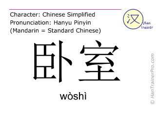 Chinese characters  ( woshi / wòshì ) with pronunciation (English translation: bedroom )