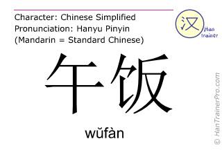 Chinesische Schriftzeichen  ( wufan / wŭfàn ) mit Aussprache (Deutsche Bedeutung: Mittagessen )
