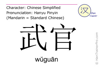 Chinese characters  ( wuguan / wŭguān ) with pronunciation (English translation: military attaché )
