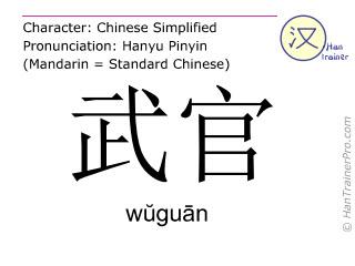 Chinesische Schriftzeichen  ( wuguan / wŭguān ) mit Aussprache (Deutsche Bedeutung: Militärattaché )