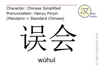Chinese characters  ( wuhui / wùhuì ) with pronunciation (English translation: to misunderstand )