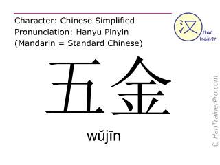 Chinese characters  ( wujin / wŭjīn ) with pronunciation (English translation: hardware )