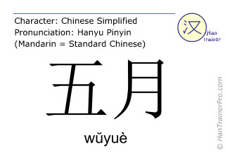 Chinese characters  ( wuyue / wŭyuè ) with pronunciation (English translation: May )