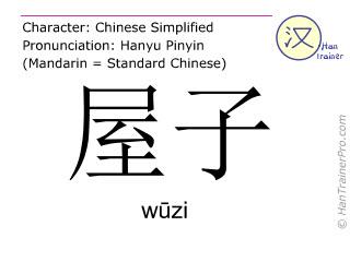 Chinesische Schriftzeichen  ( wuzi / wūzi ) mit Aussprache (Deutsche Bedeutung: Zimmer )
