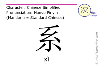 Chinese characters  ( xi / xì ) with pronunciation (English translation: department )