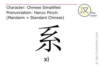 Caractère chinois  ( xi / xì ) avec prononciation (traduction française: département )