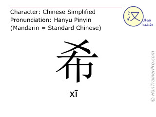 Chinese characters  ( xi / xī ) with pronunciation (English translation: <m>hope</m> )