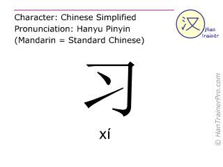 Caractère chinois  ( xi / xí ) avec prononciation (traduction française: pratique )