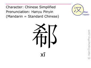 Chinese characters  ( xi / x&#299; ) with pronunciation (English translation: <i>surname</i> )