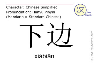 Chinese characters  ( xiabian / xiàbiān ) with pronunciation (English translation: below )