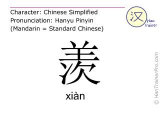 Caractère chinois  ( xian / xiàn ) avec prononciation (traduction française: envie )