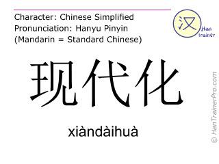 Chinesische Schriftzeichen  ( xiandaihua / xiàndàihuà ) mit Aussprache (Deutsche Bedeutung: modernisieren )
