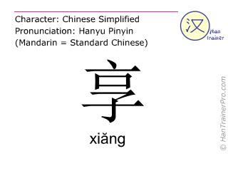 汉字  ( xiang / xiăng ) 包括发音 (英文翻译: benefit of )