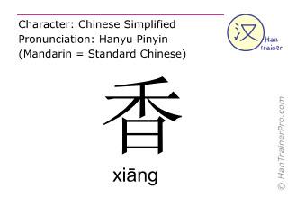 汉字  ( xiang / xiāng ) 包括发音 (英文翻译: fragrant )
