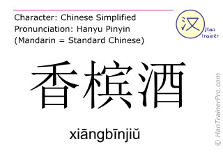 Chinesische Schriftzeichen  ( xiangbinjiu / xiāngbīnjiŭ ) mit Aussprache (Deutsche Bedeutung: Sekt )