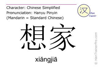 汉字  ( xiangjia / xiăngjiā ) 包括发音 (英文翻译: homesick )