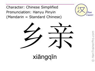 Chinesische Schriftzeichen  ( xiangqin / xiāngqīn ) mit Aussprache (Deutsche Bedeutung: Einheimische )