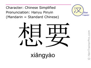 Chinese characters  ( xiangyao / xiăngyào ) with pronunciation (English translation: to want to )