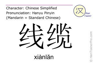 Chinesische Schriftzeichen  ( xianlan / xiànlăn ) mit Aussprache (Deutsche Bedeutung: Kabel )