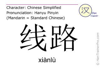 Chinesische Schriftzeichen  ( xianlu / xiànlù ) mit Aussprache (Deutsche Bedeutung: Leitung )