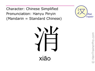Chinese characters  ( xiao / xiāo ) with pronunciation (English translation: to disappear )