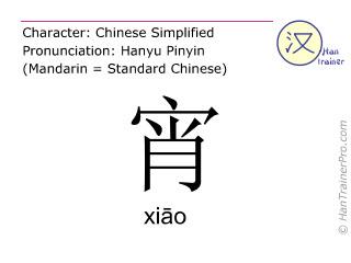 汉字  ( xiao / xiāo ) 包括发音 (英文翻译: <m>night</m> )