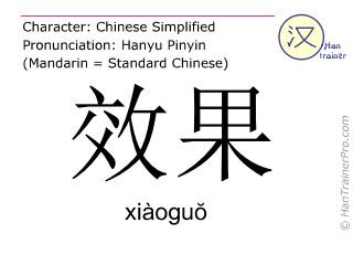 Chinesische Schriftzeichen  ( xiaoguo / xiàoguŏ ) mit Aussprache (Deutsche Bedeutung: Effekt )