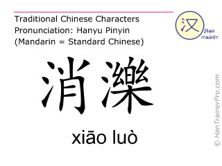 Chinese characters  ( xiao luo / xiāo luò ) with pronunciation (English translation: Triple Warmer 12 )