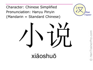 Chinese characters  ( xiaoshuo / xiăoshuō ) with pronunciation (English translation: novel )