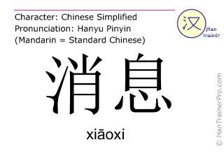 汉字  ( xiaoxi / xiāoxi ) 包括发音 (英文翻译: information )