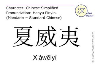 Chinesische Schriftzeichen  ( Xiaweiyi / Xiàwēiyí ) mit Aussprache (Deutsche Bedeutung: Hawaii )