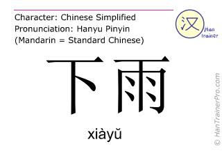 Chinese characters  ( xiayu / xiàyŭ ) with pronunciation (English translation: to rain )