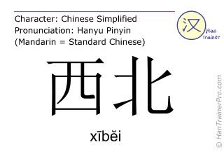 Caracteres chinos  ( xibei / xībĕi ) con pronunciación (traducción española: noroeste )