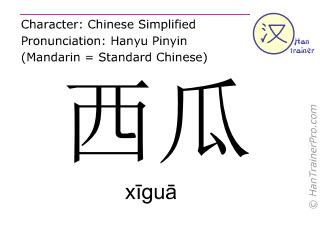 Chinese characters  ( xigua / xīguā ) with pronunciation (English translation: watermelon )