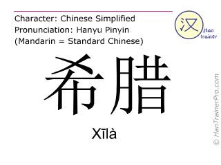 Chinesische Schriftzeichen  ( Xila  / Xīlà  ) mit Aussprache (Deutsche Bedeutung: Griechenland )