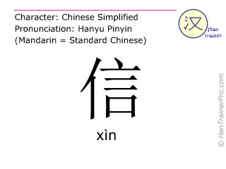 Chinese characters  ( xin / xìn ) with pronunciation (English translation: to believe )