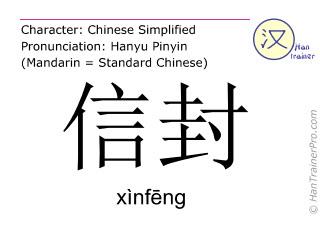 Caracteres chinos  ( xinfeng / xìnfēng ) con pronunciación (traducción española: sobre )
