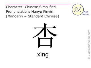 Chinesische Schriftzeichen  ( xing / xìng ) mit Aussprache (Deutsche Bedeutung: Aprikose )
