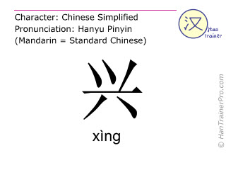 Chinese characters  ( xing / xìng ) with pronunciation (English translation: <m>happy</m> )