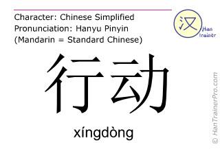 Chinesische Schriftzeichen  ( xingdong / xíngdòng ) mit Aussprache (Deutsche Bedeutung: agieren )