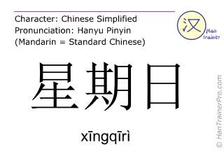 Chinesische Schriftzeichen  ( xingqiri / xīngqīrì ) mit Aussprache (Deutsche Bedeutung: Sonntag )